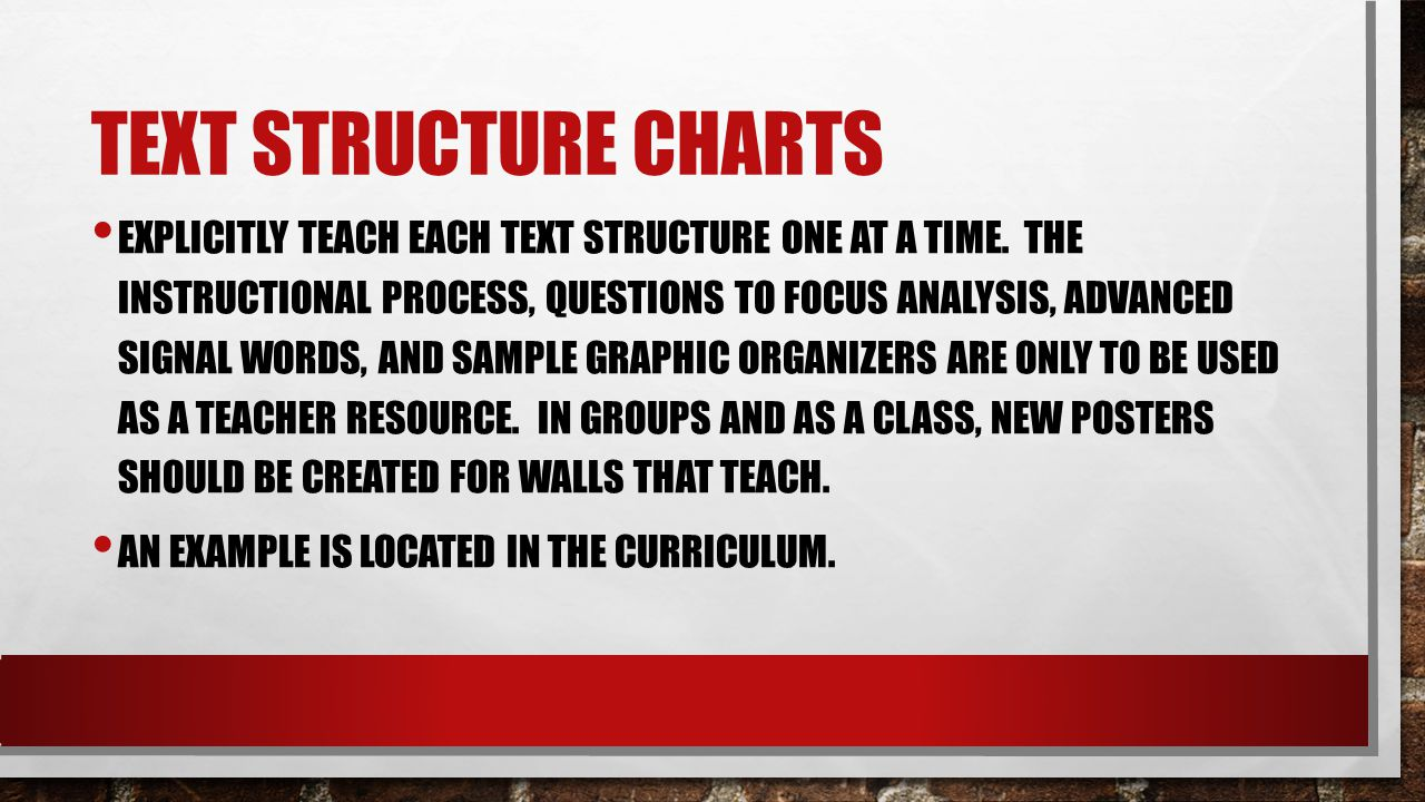Text Structure Charts