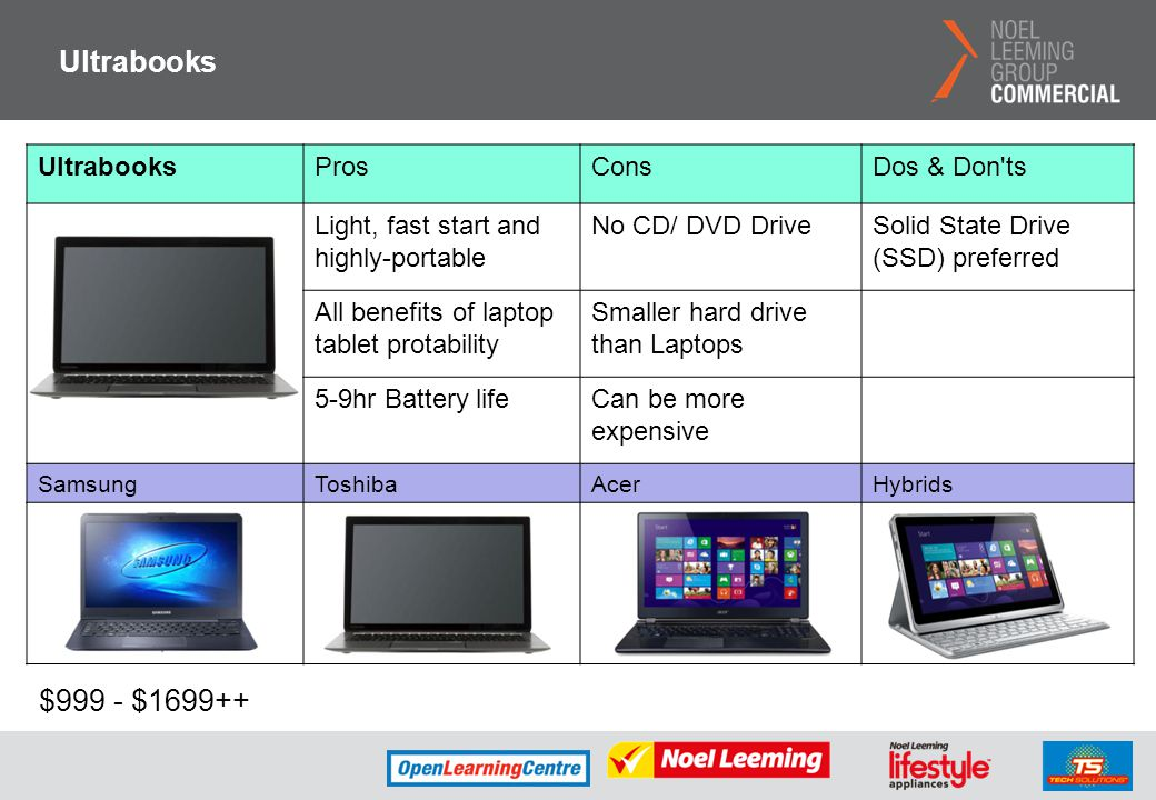 Ultrabooks $999 - $1699++ Ultrabooks Pros Cons Dos & Don ts