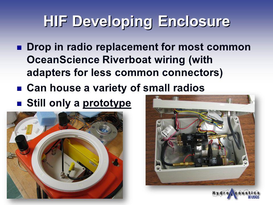 HIF Developing Enclosure