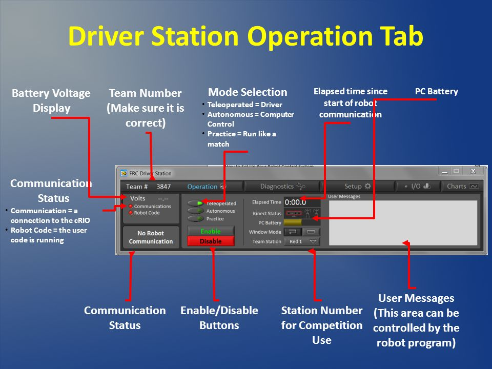 Driver Station Operation Tab