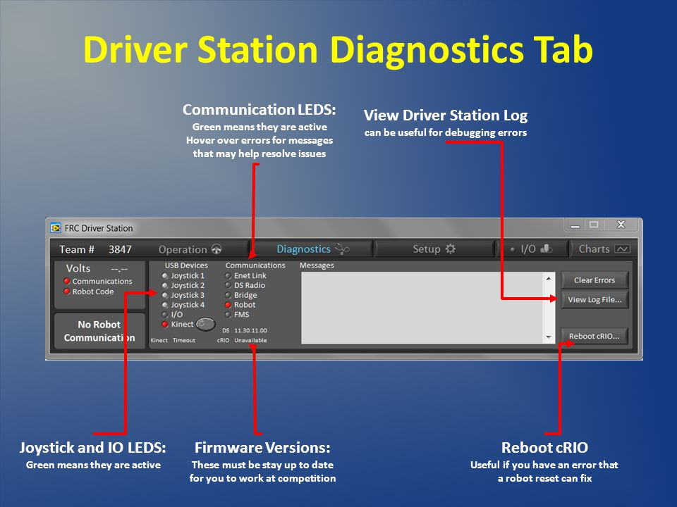 Driver Station Diagnostics Tab
