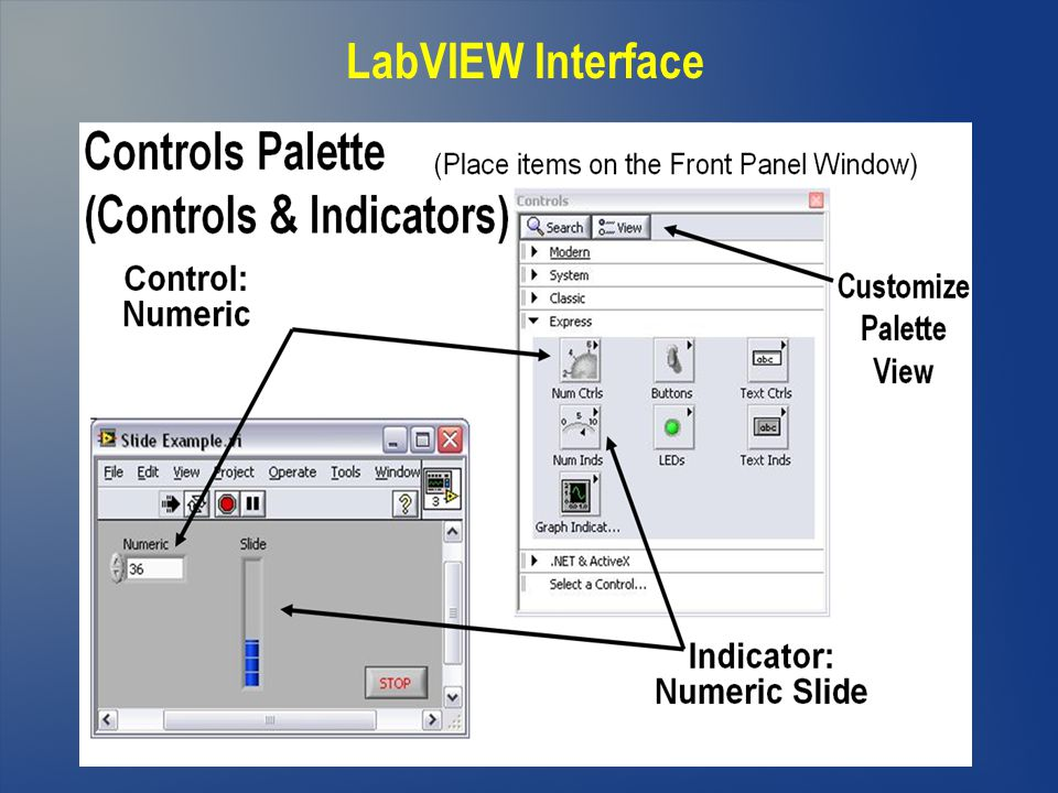 LabVIEW Interface 31 31