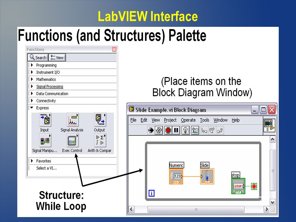 LabVIEW Interface 32 32