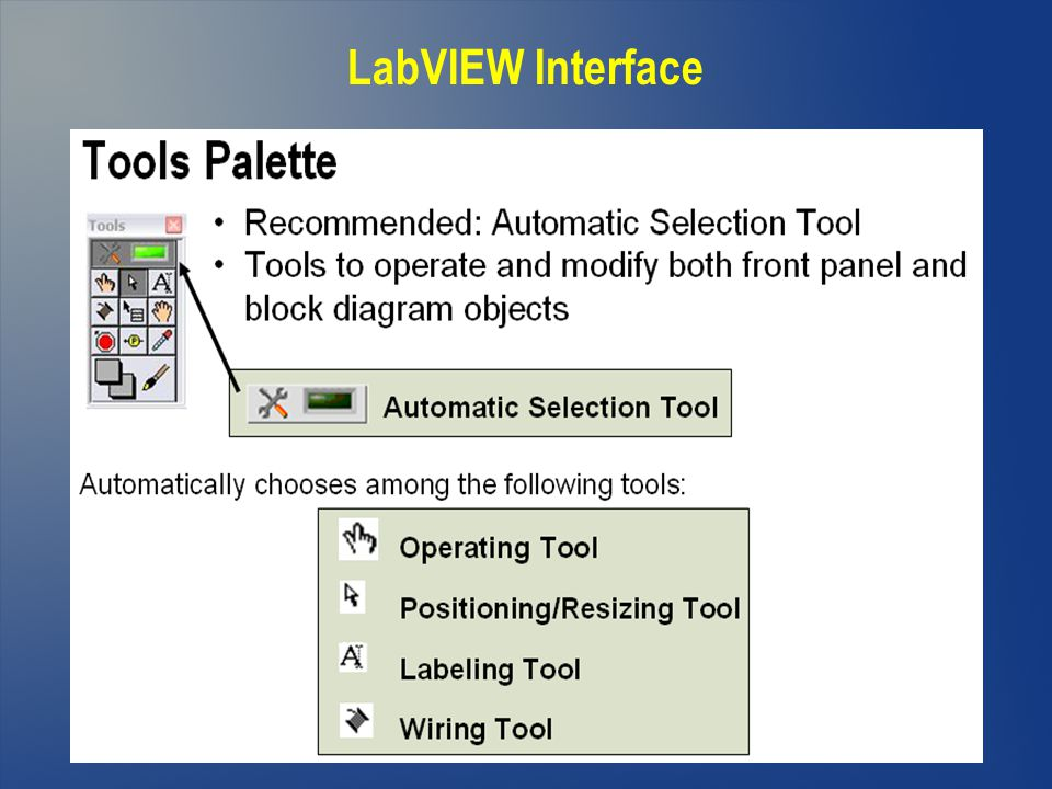 LabVIEW Interface 36 36