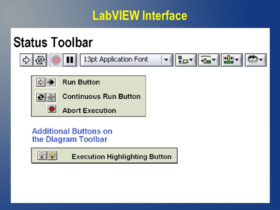 LabVIEW Interface 37 37