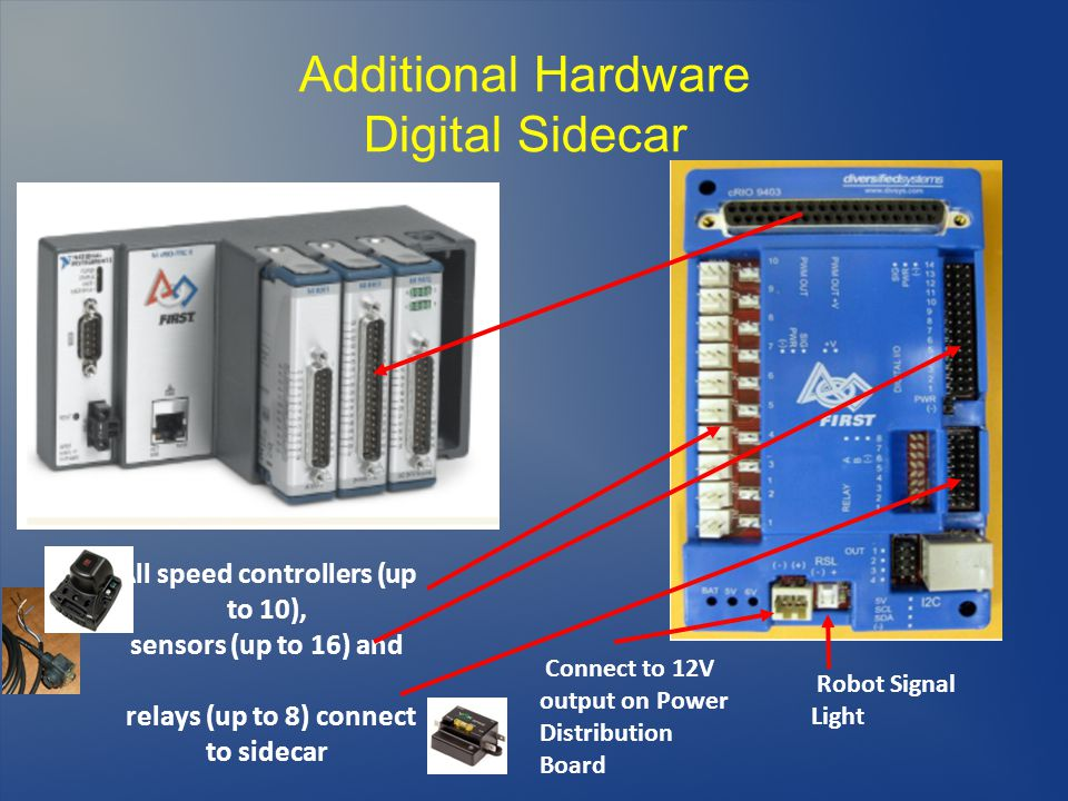 All speed controllers (up to 10), relays (up to 8) connect to sidecar