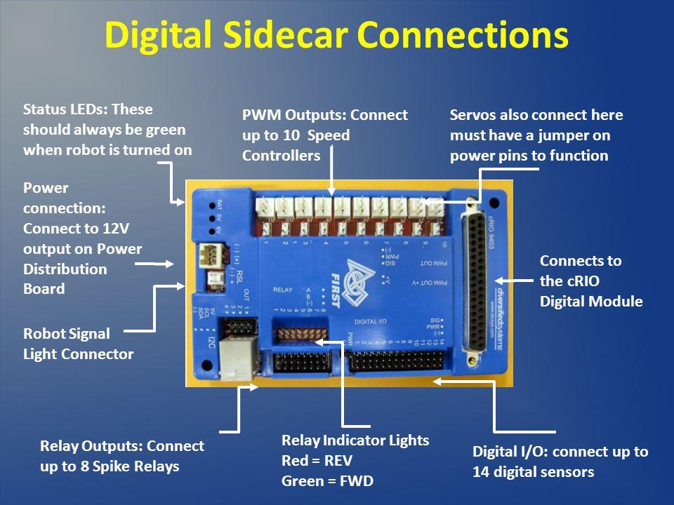 Digital Sidecar Connections