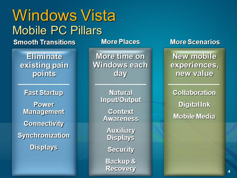 Windows Vista Mobile PC Pillars