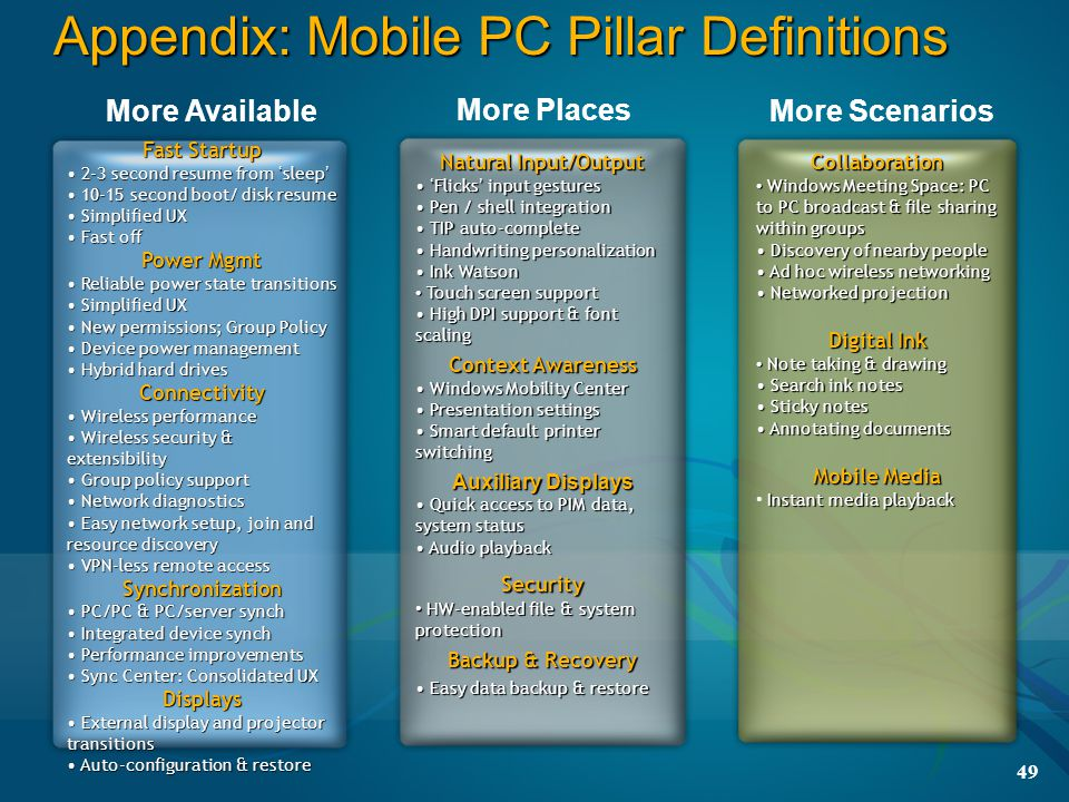 Appendix: Mobile PC Pillar Definitions