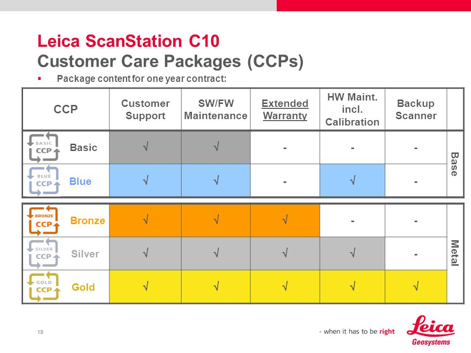 Leica ScanStation C10 Customer Care Packages (CCPs)