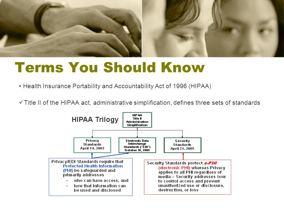 Terms You Should Know HIPAA Trilogy