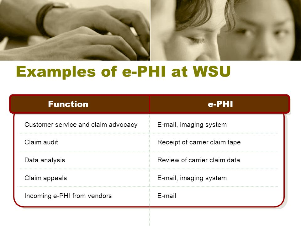Examples of e-PHI at WSU