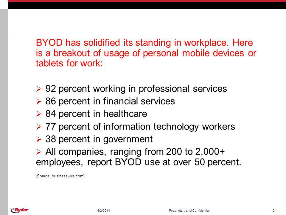 92 percent working in professional services
