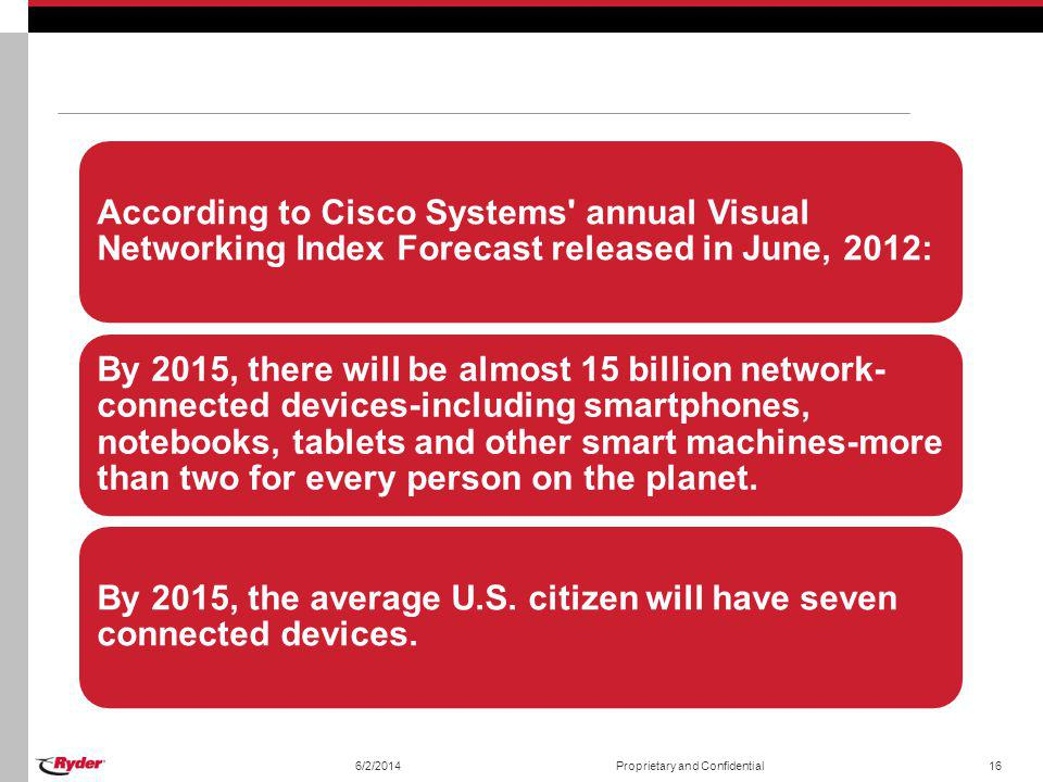 By 2015, the average U.S. citizen will have seven connected devices.