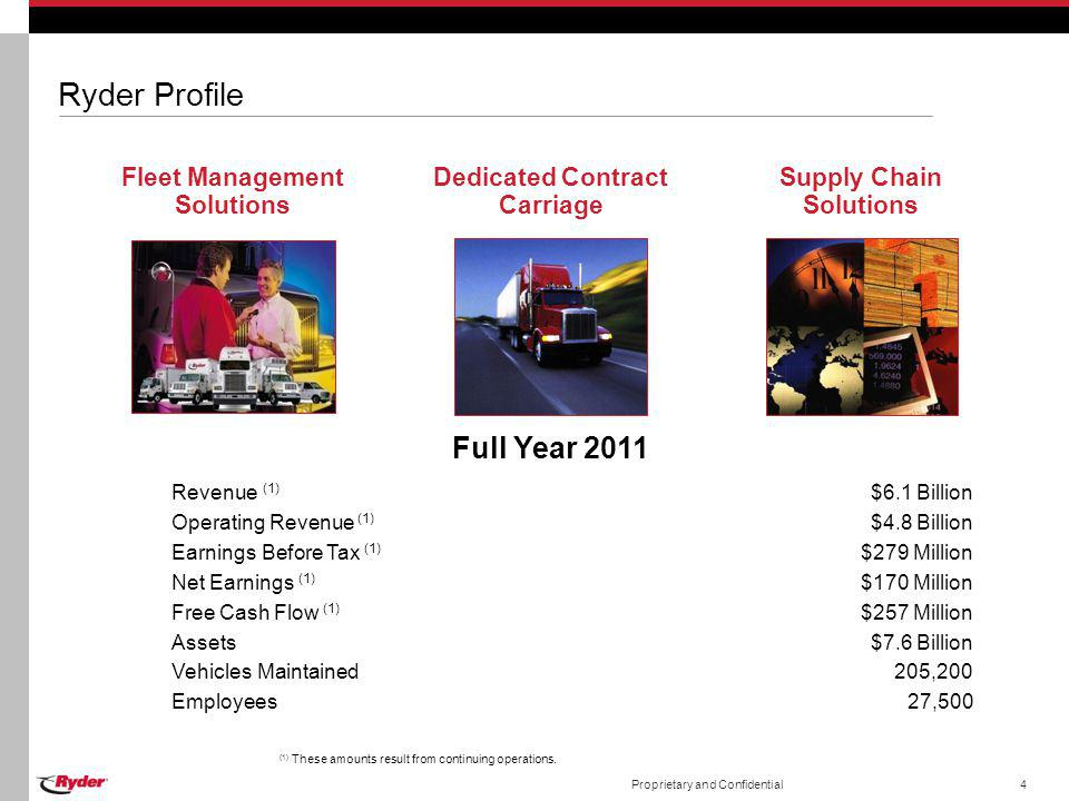 Ryder Profile Full Year 2011 Fleet Management Solutions