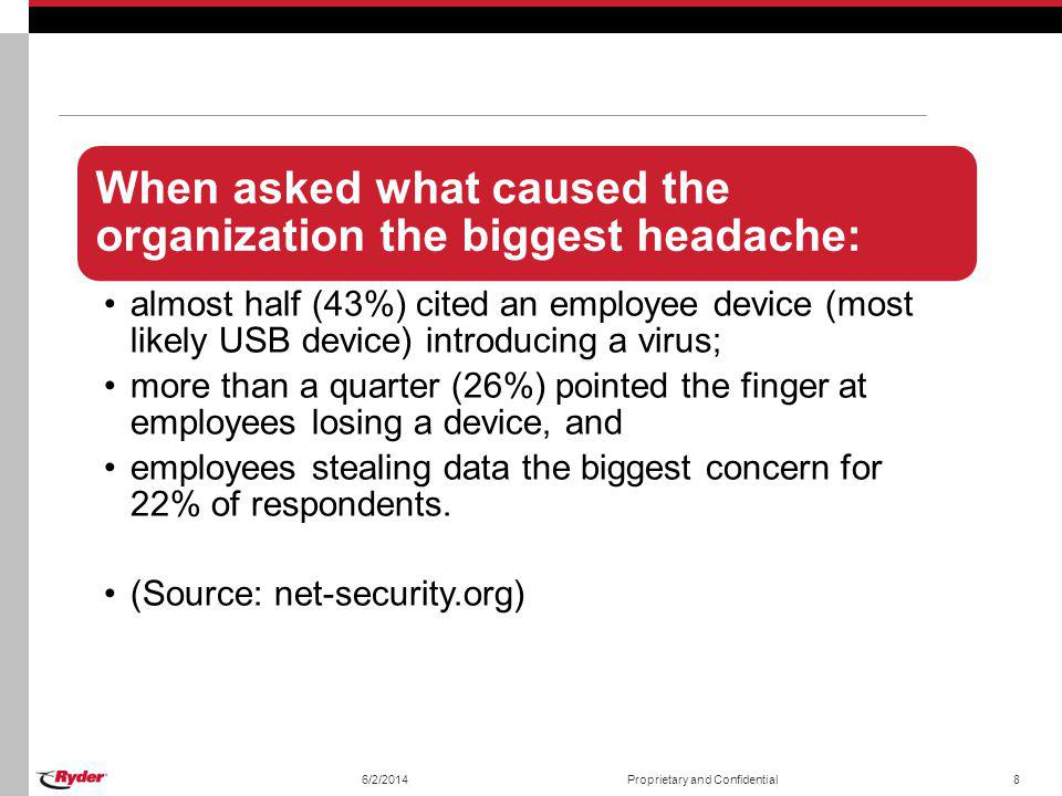 When asked what caused the organization the biggest headache: