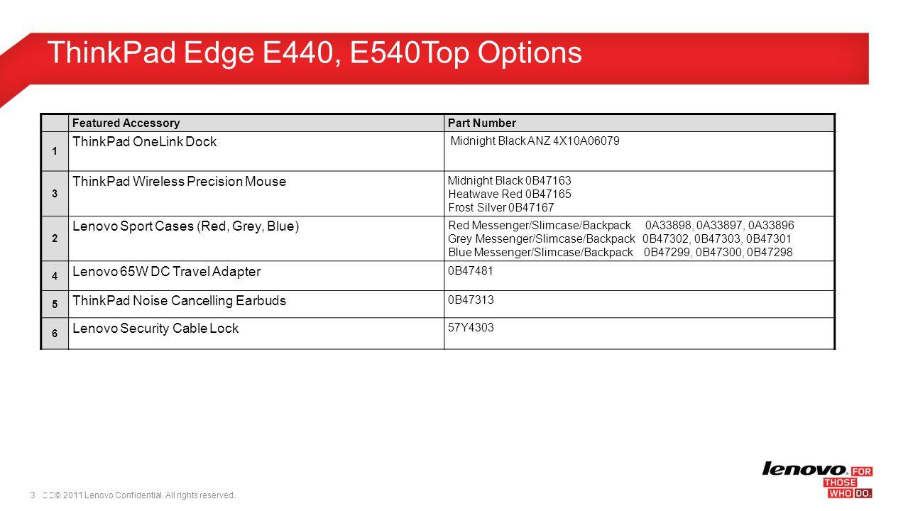 ThinkPad Edge E440, E540Top Options