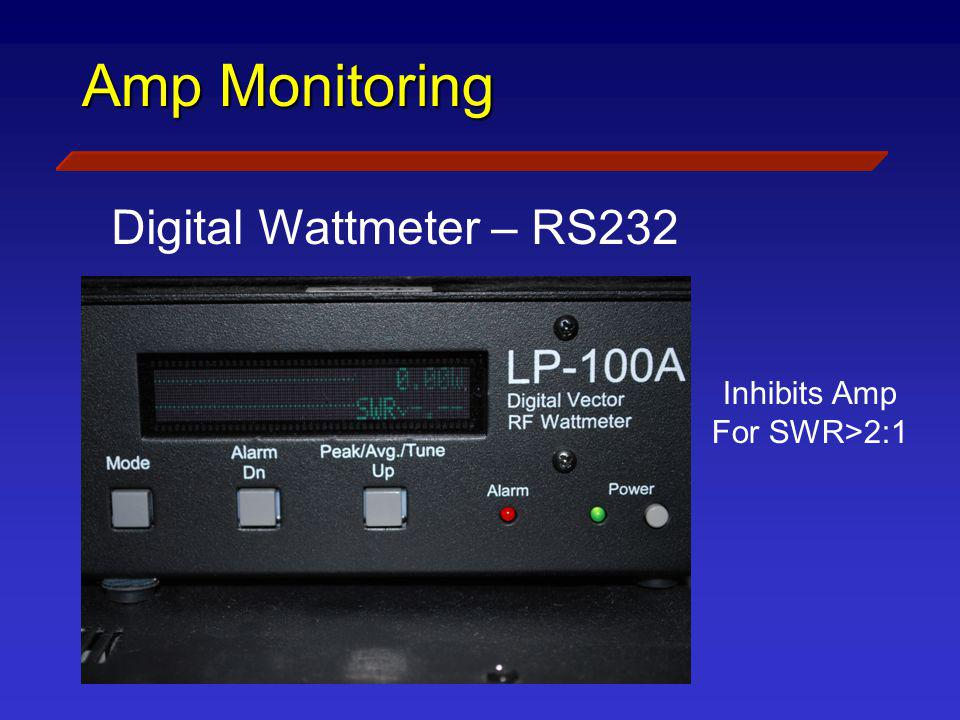 Amp Monitoring Digital Wattmeter – RS232 Inhibits Amp For SWR>2:1