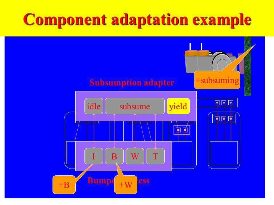 Component adaptation example