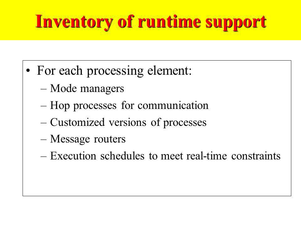 Inventory of runtime support