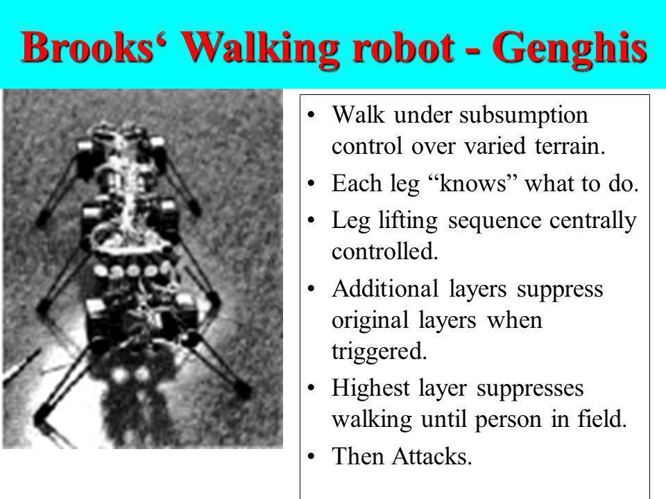 Brooks' Walking robot - Genghis