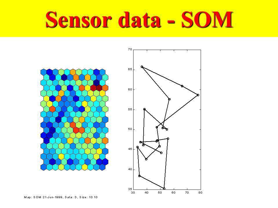 Sensor data - SOM