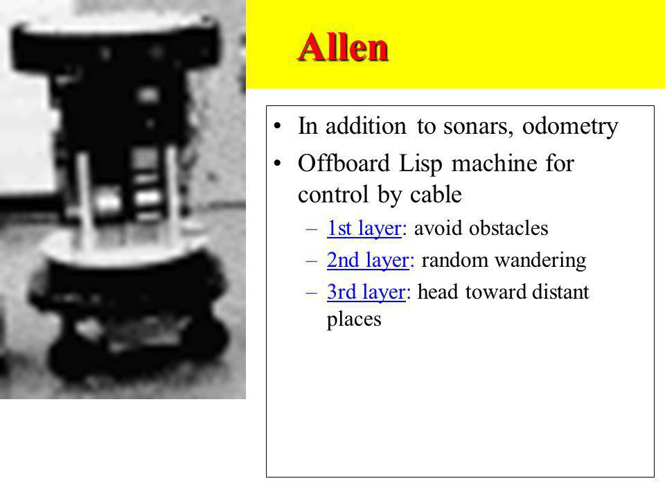 Allen In addition to sonars, odometry