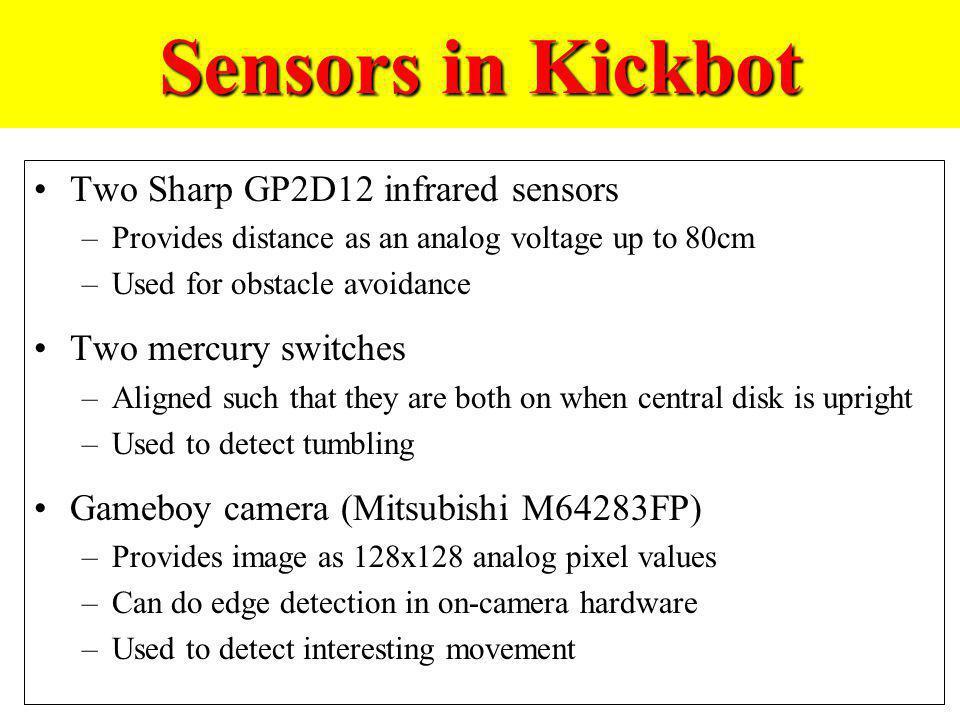 Sensors in Kickbot Two Sharp GP2D12 infrared sensors