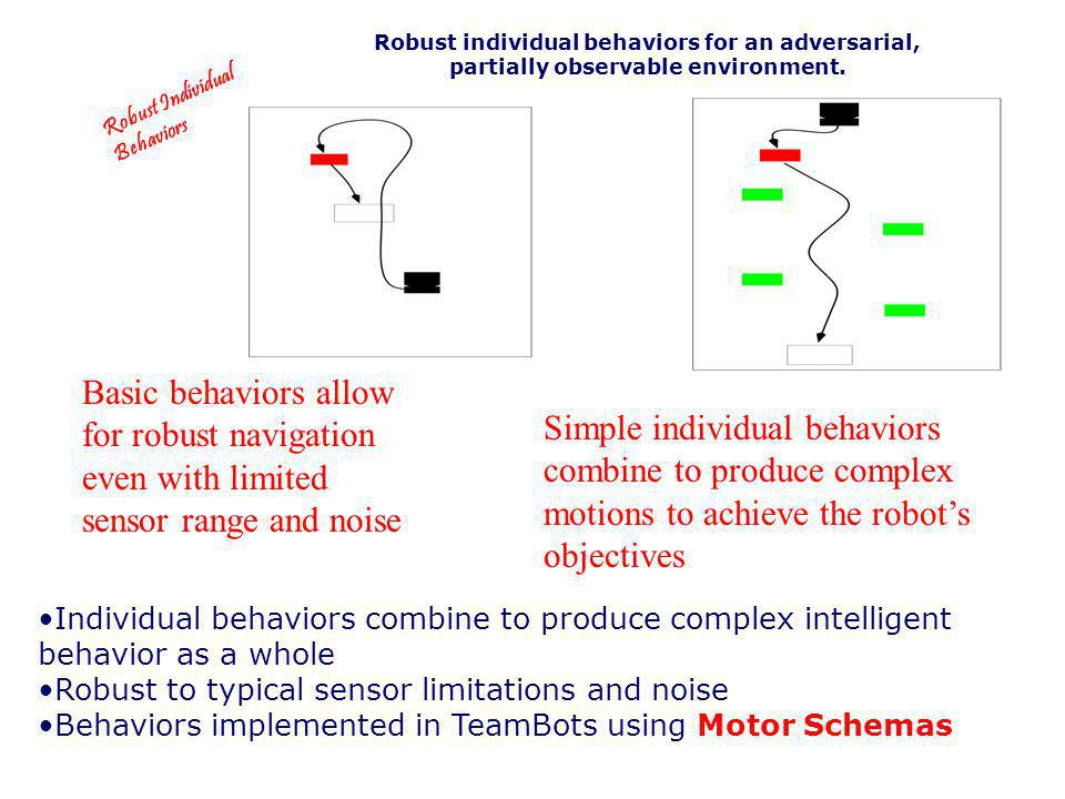 Robust individual behaviors for an adversarial,
