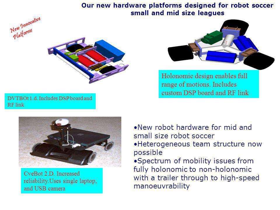 New robot hardware for mid and small size robot soccer