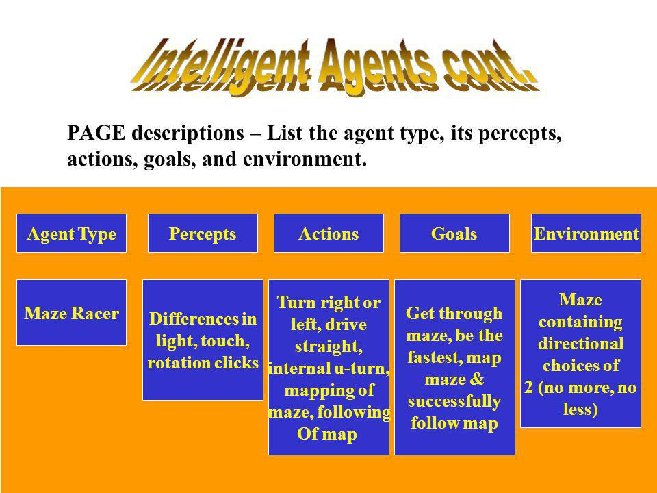 Intelligent Agents cont.