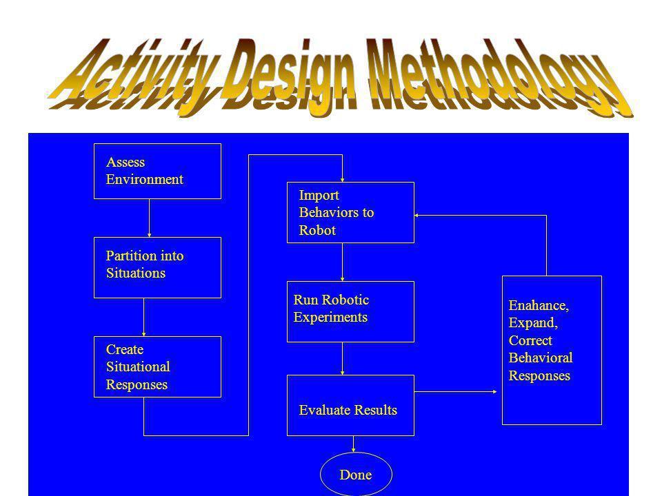 Activity Design Methodology