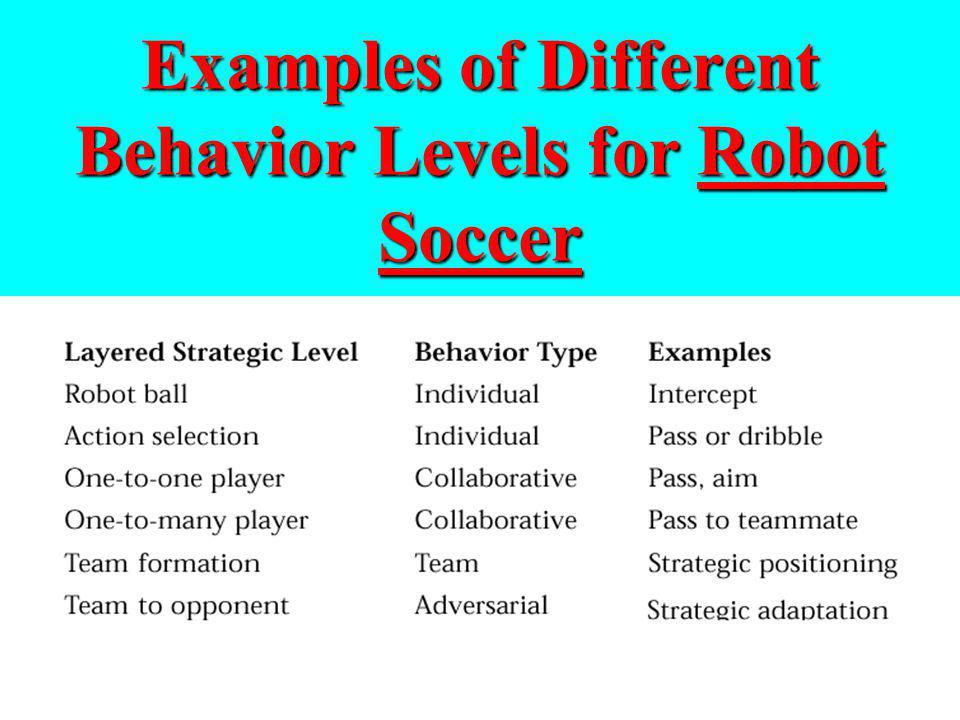 Examples of Different Behavior Levels for Robot Soccer