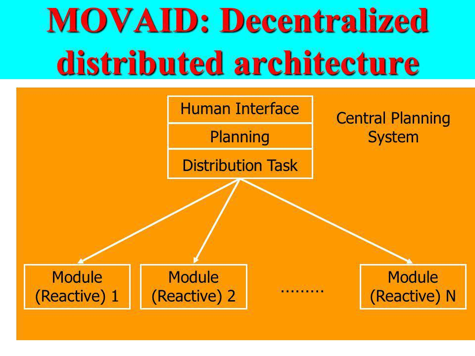 MOVAID: Decentralized distributed architecture
