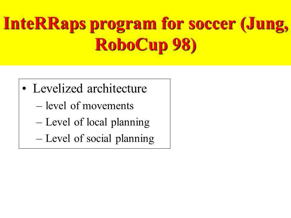 InteRRaps program for soccer (Jung, RoboCup 98)