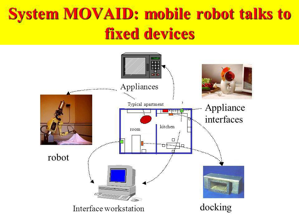 System MOVAID: mobile robot talks to fixed devices