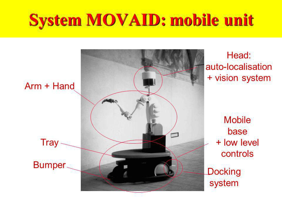 System MOVAID: mobile unit