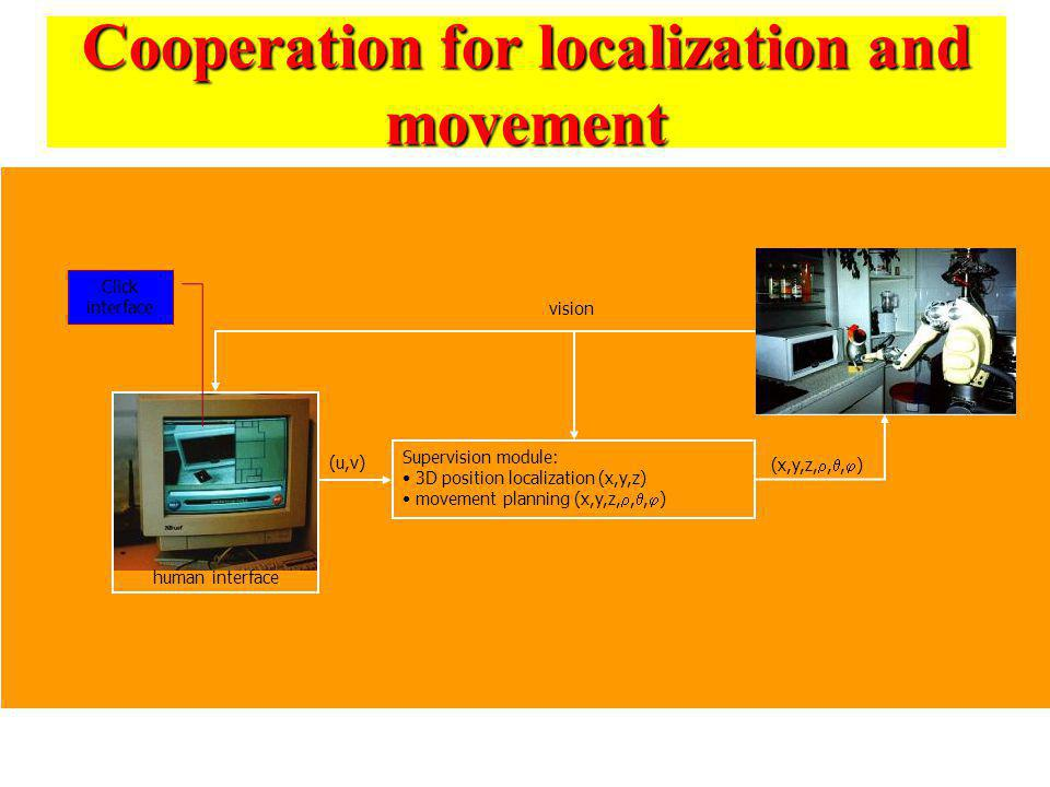 Cooperation for localization and movement