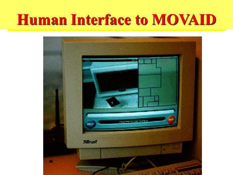 L'interfaccia utente di MOVAID