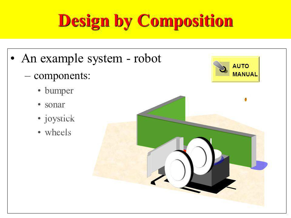 Design by Composition An example system - robot components: bumper