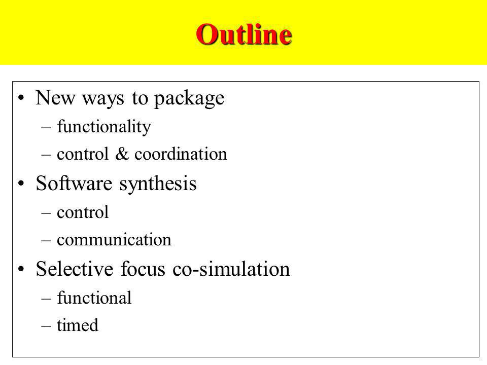 Outline New ways to package Software synthesis