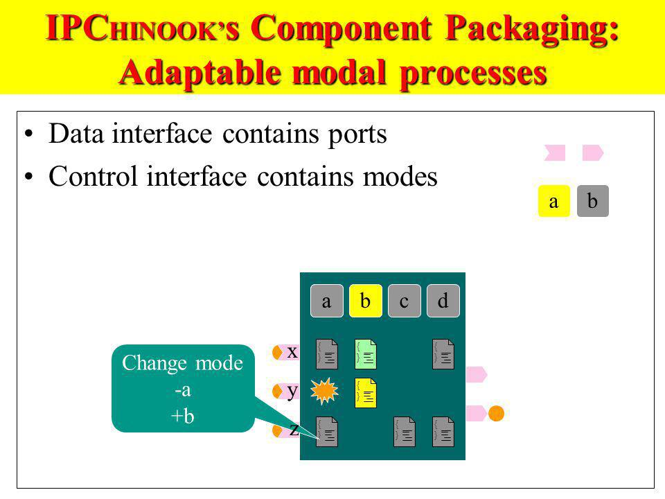 IPCHINOOK's Component Packaging: Adaptable modal processes