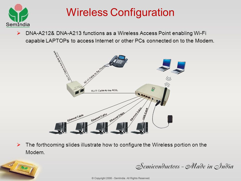 Wireless Configuration