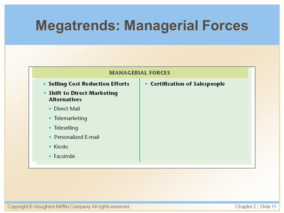 Megatrends: Managerial Forces