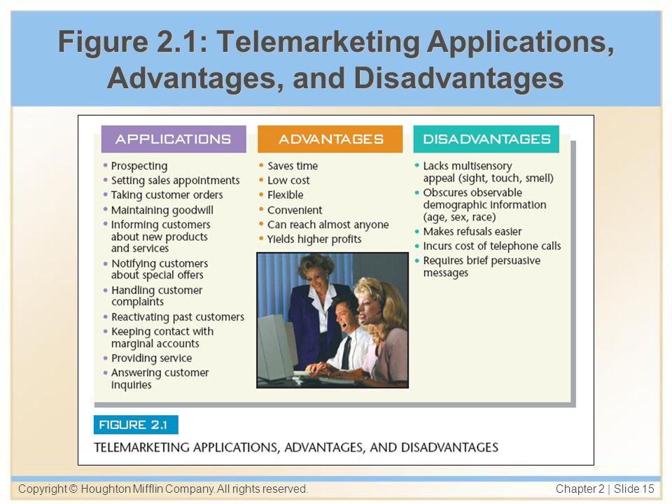 Figure 2.1: Telemarketing Applications, Advantages, and Disadvantages