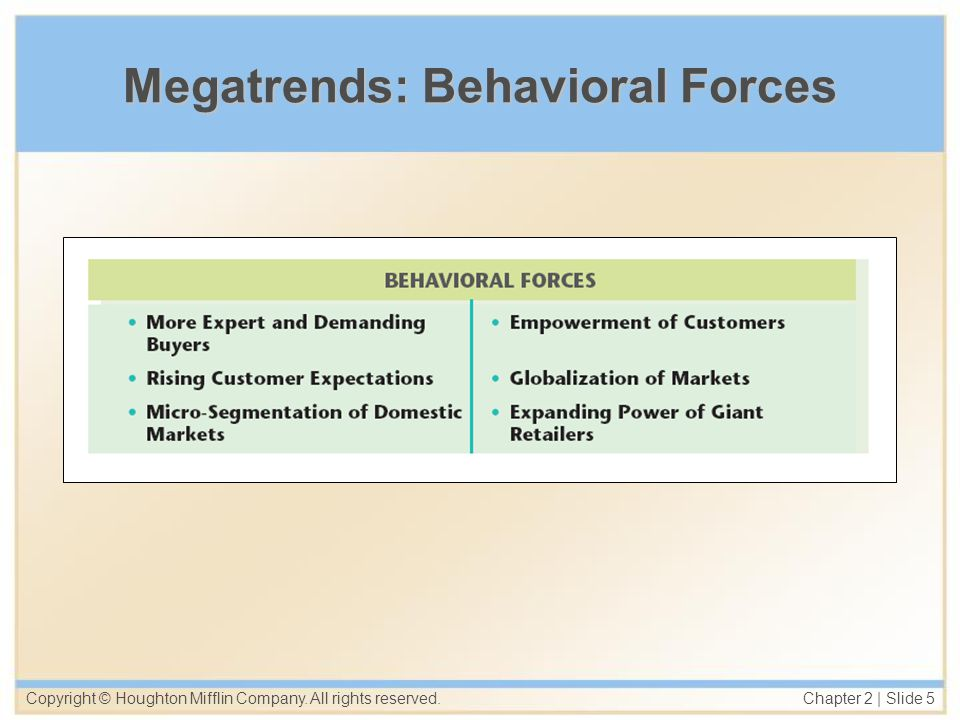 Megatrends: Behavioral Forces
