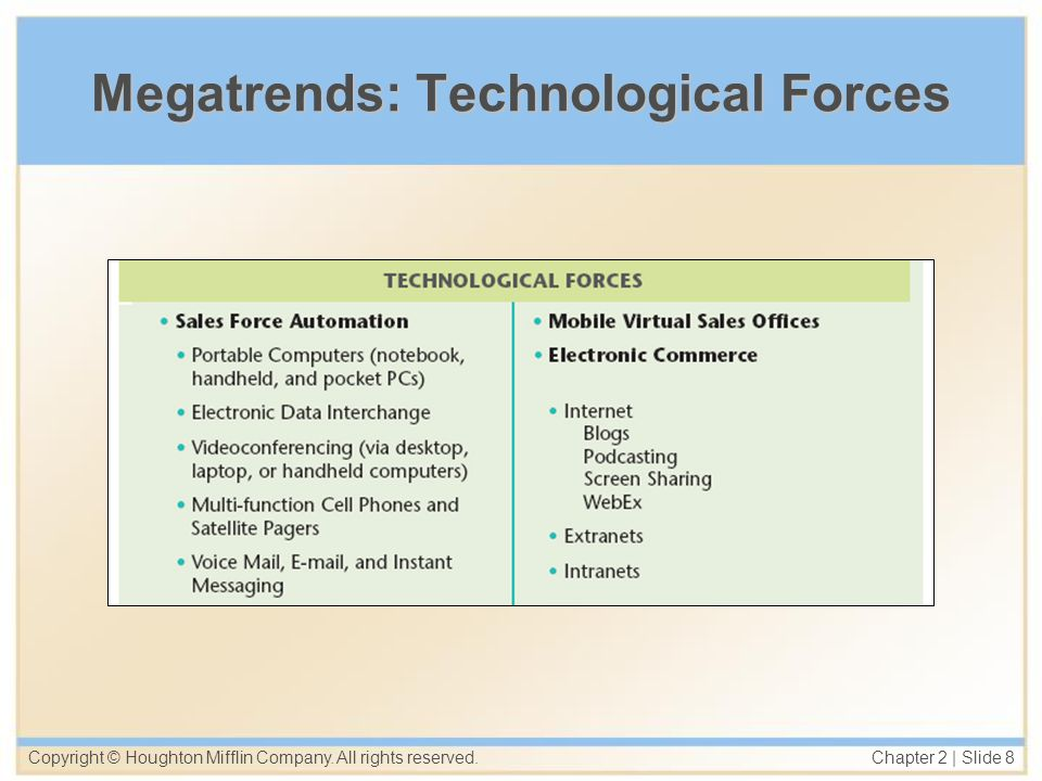 Megatrends: Technological Forces