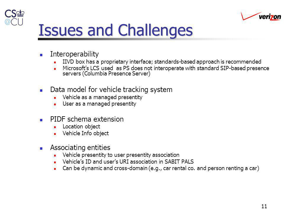 Issues and Challenges Interoperability
