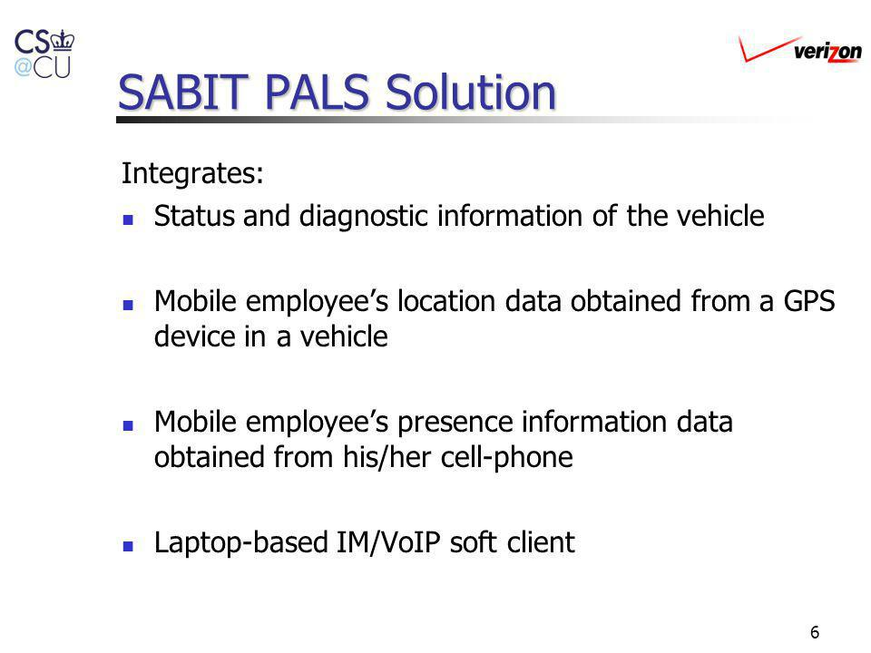 SABIT PALS Solution Integrates:
