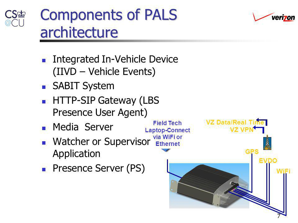 Components of PALS architecture
